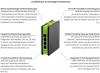 10 Agents, Flash-Speicher, LotTunnel, 3-LAN Ports, Wifi kompatibel, 4G/LTE-kompatibel, Integriertes Datenerfassungsmodul